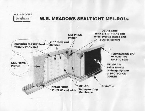 Day 58 Subterranean Waterproofing | buildingahillsidehome
